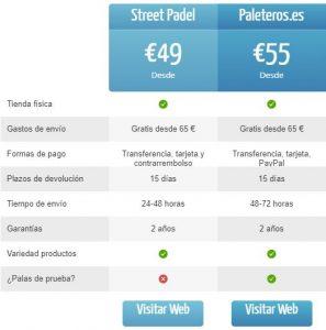 comparativa tiendas online padel